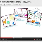 Video on MSTI Project presented by the Sonoran Institute
